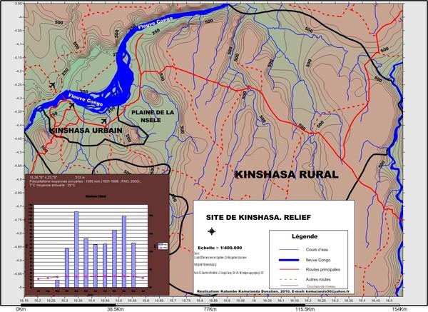 Site de la ville de Kinshasa