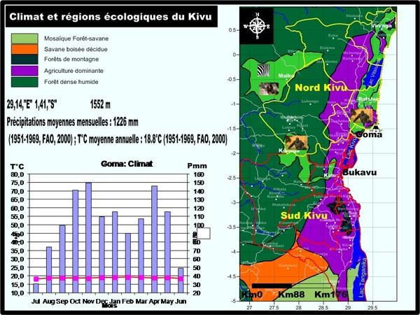 Climat et aires touristiques au Kivu